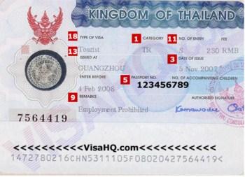 Lam visa di Thai Lan