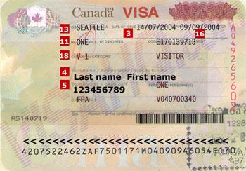 Lam Visa di du lich Canada