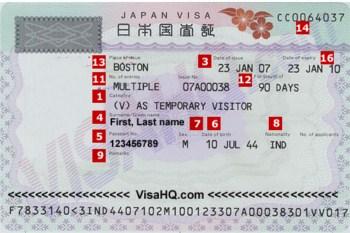 Visa di du lich Nhat Ban