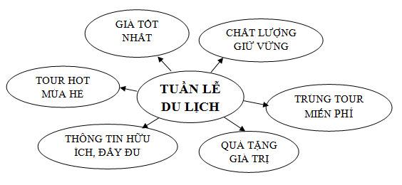 ron-rang-tuan-le-du-lich-2014