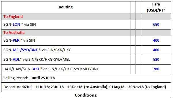 """Hãng hàng không Qantas (qf) triển khai """"khuyến mãi đi Anh và Úc"""