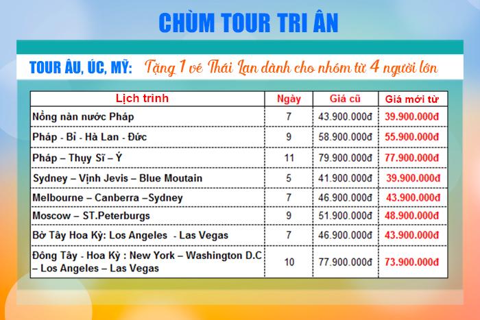 Giảm giá đến 32% cho khách hàng mua tour từ ngày 11-20/07