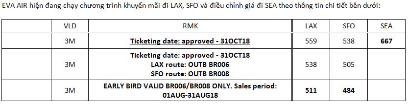"""Hãng Hàng không Eva Airways (BR) THÔNG BÁO """"Khuyến mãi Early Bird đi LAX/SFO"""